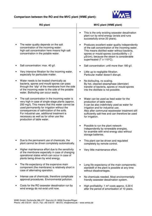 Vergleich zwischen Umkehrosmose und Mechanischer Dampfverdichtung (WME GmbH)